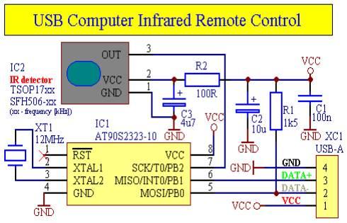 компьютером через ИК порт